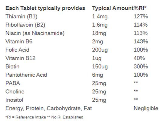 Bild von FSC - Vitamin B Complex - 60 Tabletten